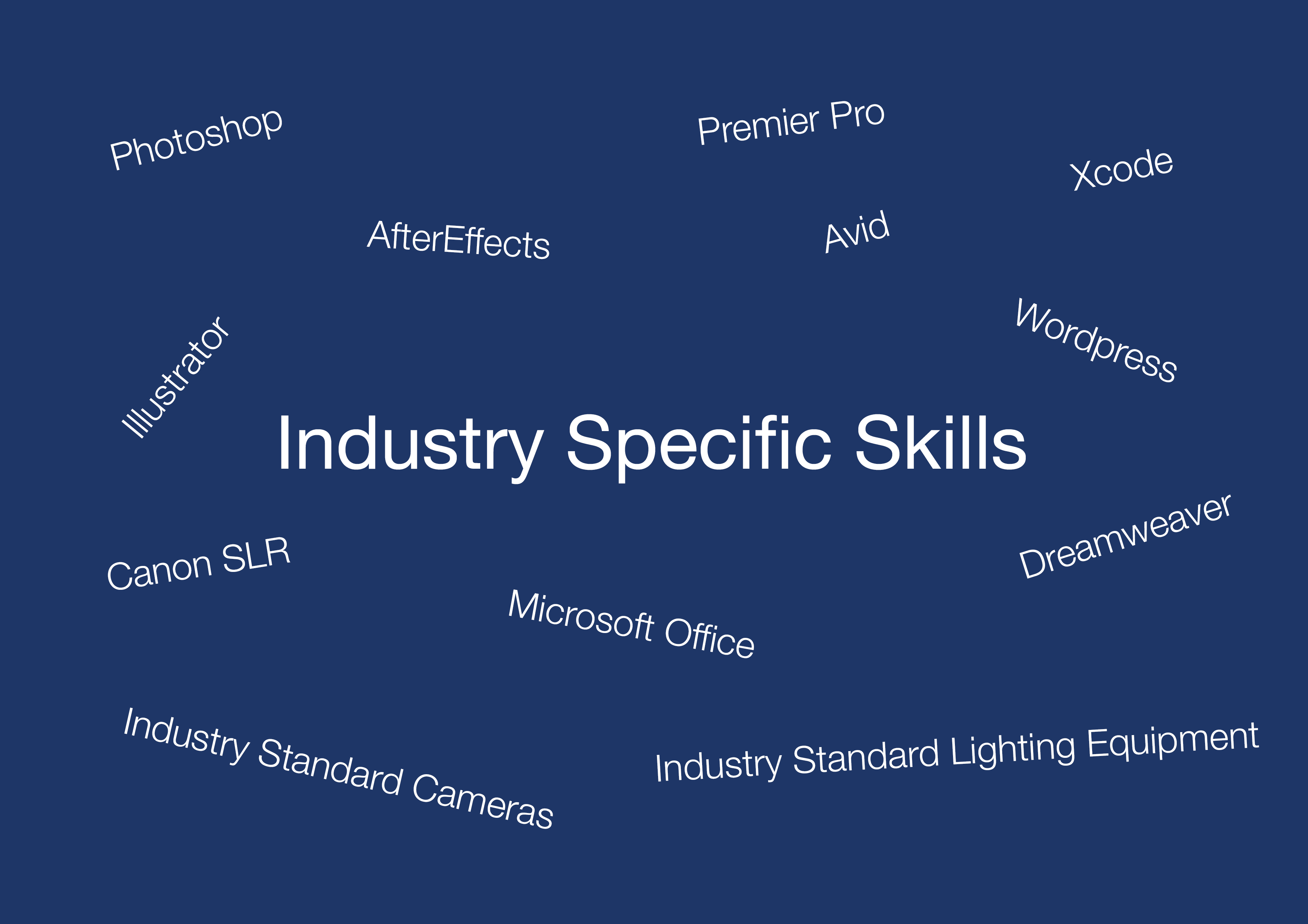 portfolio ian woolston industry specific skills